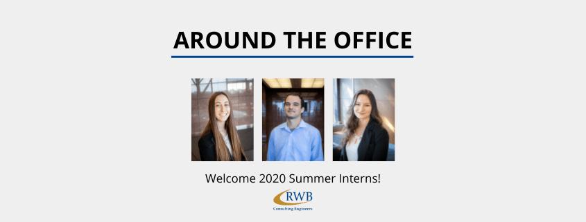 Welcome 2020 Interns